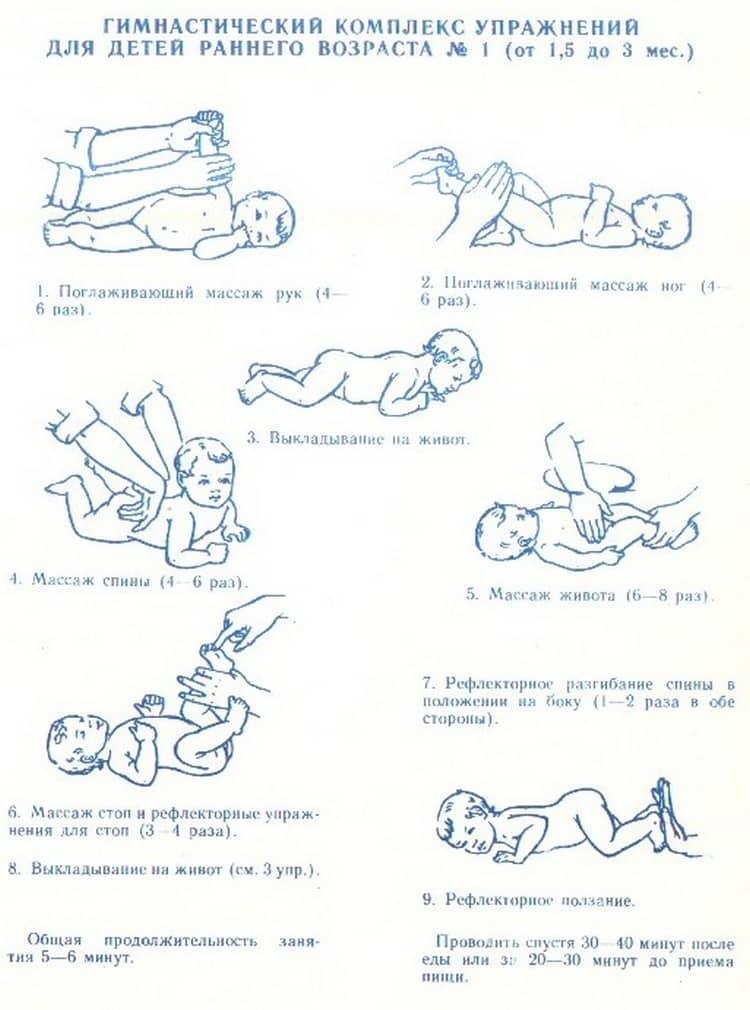 Комплекс упражнений для детей  от 2,5 до 4 месяцев | школа «mamapapa»
