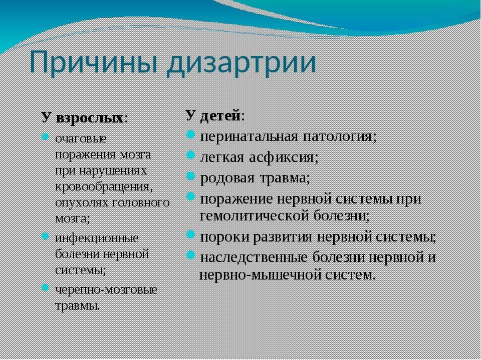 Афферентная дизартрия признаки и лечение