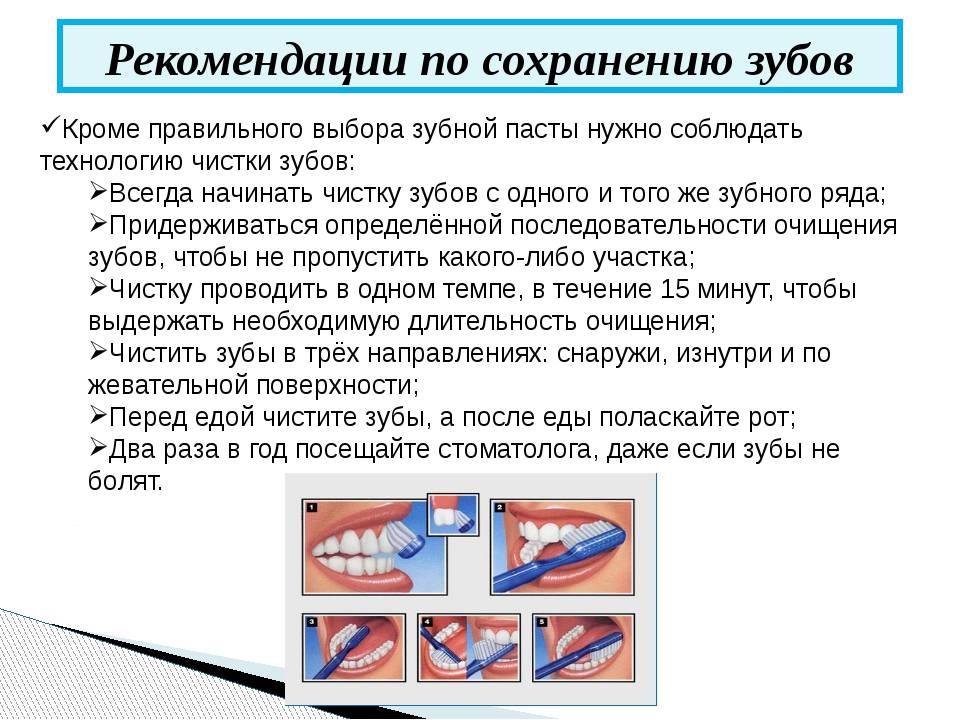 Существует ли «правильная» зубная паста?