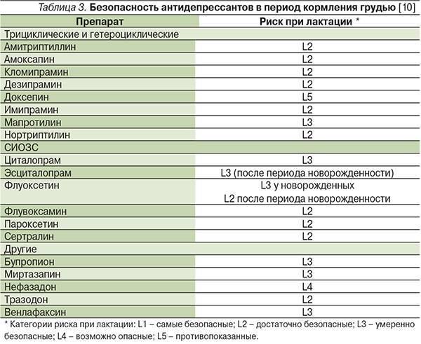 Топ-10 препаратов от боли в коленях - рейтинг хороших средств 2021