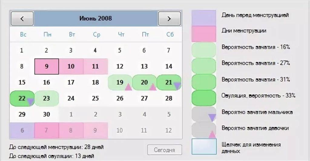 Как беременеют девушки - от чего можно забеременеть
