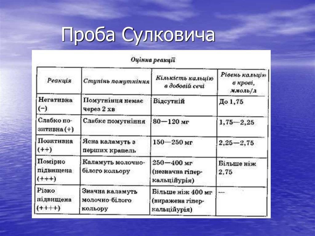 Анализ мочи по зимницкому   медицинский центр «президент-мед»