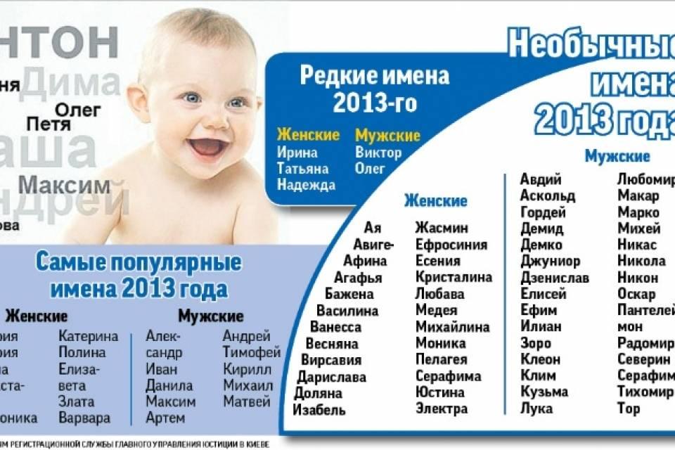 Как назвать ребенка, редкие красивые имена: статистика загсов