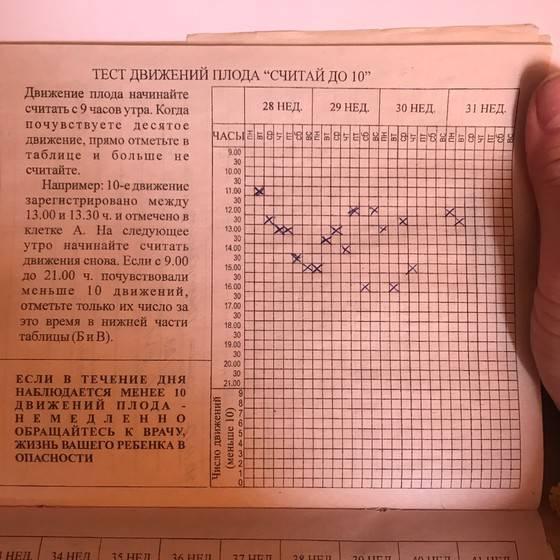 Как отмечать шевеление плода в таблице пример. тест на шевеления плода: как их правильно считать? как шевелится ребенок