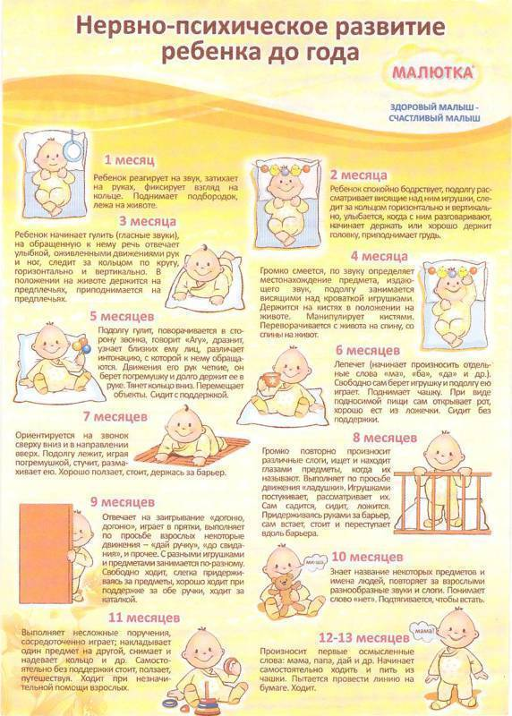 Развитие ребенка в 5 месяцев - топотушки