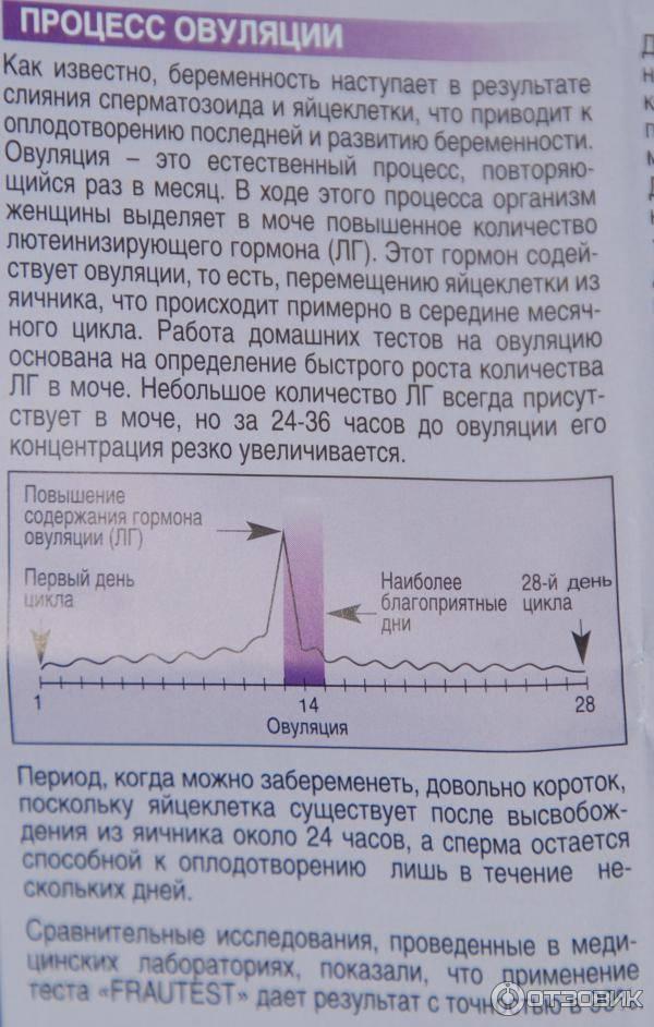 Тест frautest для определения беременности экспресс 1 шт.  (болеар) - купить в аптеке по цене 82 руб., инструкция по применению, описание