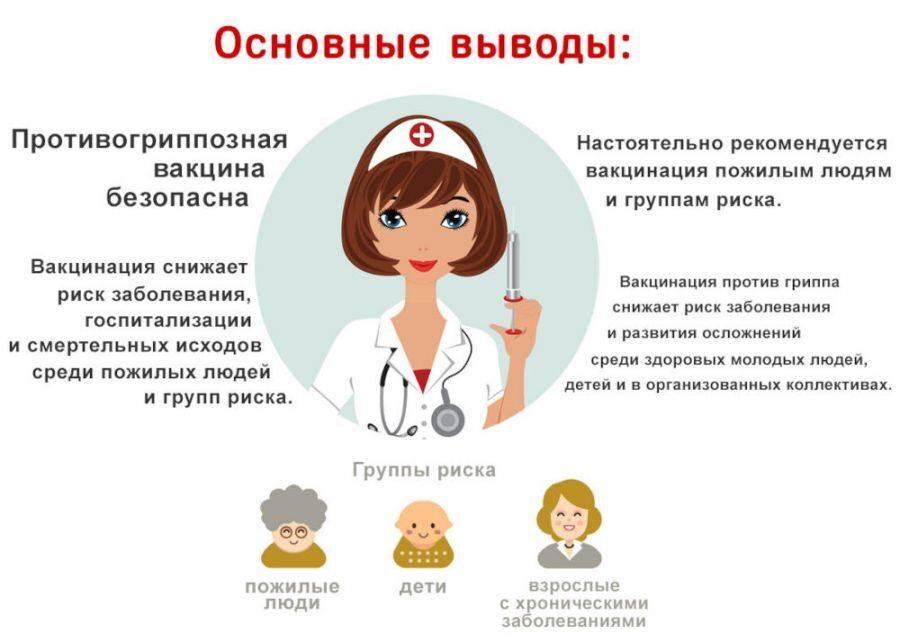 Нужно ли делать прививки