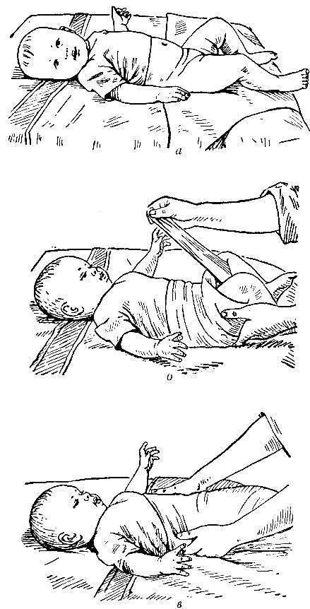 Техника проведения утреннего туалета новорожденного, алгоритм ежедневной гигиены