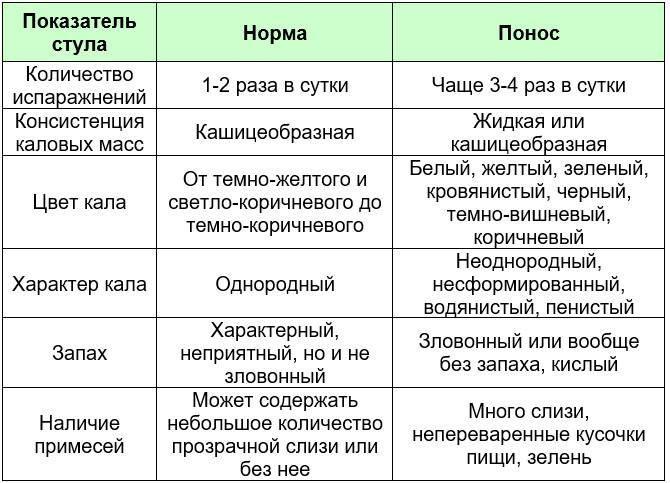 Топ-14 препаратов от геморроя - рейтинг хороших средств 2021