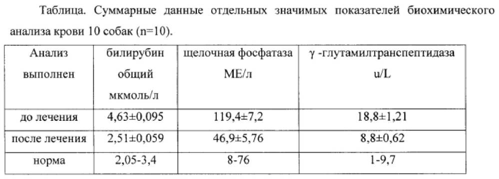 Фосфатаза щелочная общая: исследования в лаборатории kdlmed