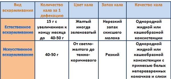 Сколько ребенок должен ходить в туалет ~ детская городская поликлиника №1 г. магнитогорска