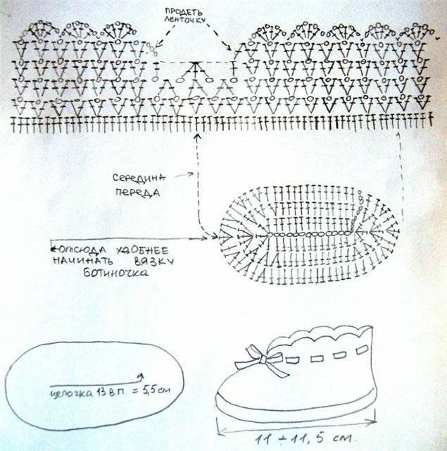 Пинетки спицами для начинающих с пошаговым описанием: вяжем для самых маленьких