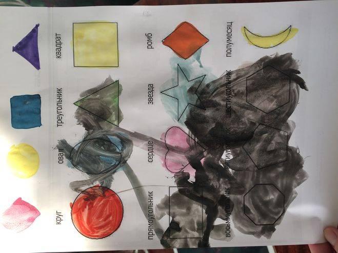 Ребенок рисует кругами, что это значит: мнение психологов и видео материалы о значении детских рисунков