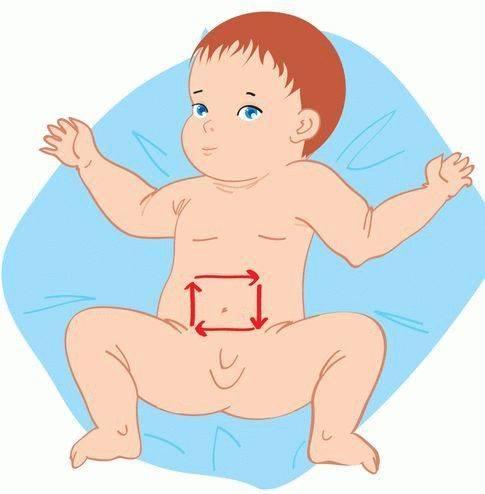 Как делать массаж животика новорожденному ребенку при сильных коликах