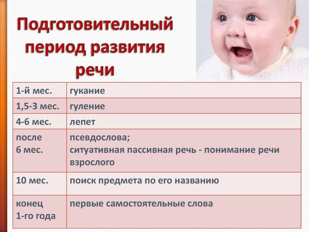 Когда ребенок начинает гулить и агукать