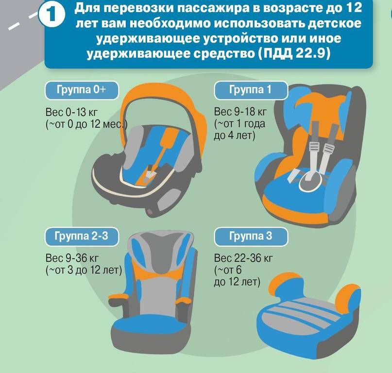 Бескаркасное детское кресло - в 2020 году, можно ли использовать, гибдд