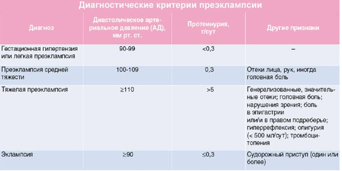 Топ 11 таблеток от повышенного давления нового поколения- рейтинг хороших средств 2021