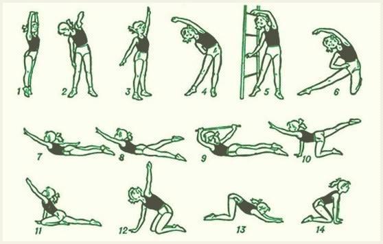 Лечебная физкультура при заболеваниях позвоночника, остеохондрозе, сколиозе, плоскостопии, дыхательная гимнастика