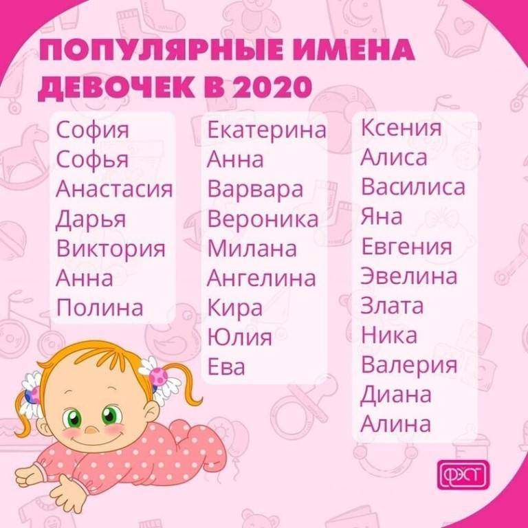 Русские мужские имена для ребёнка: список современных и красивых имен и их значения
