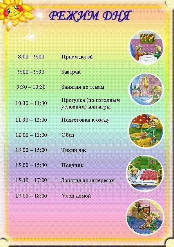 Режим дня мл группа по фгос. режим дня ребенка в детском саду: расписание занятий, сна и питания в садике