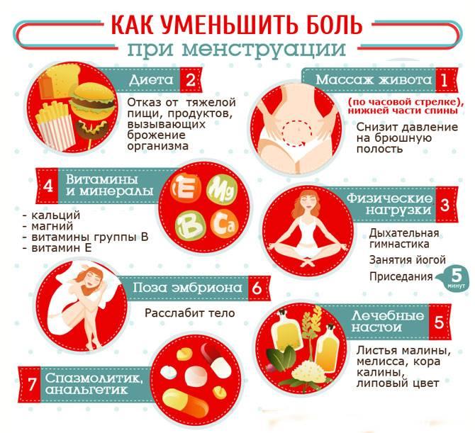 Почему болят почки перед и во время месячных: причины болей в почках при менструации