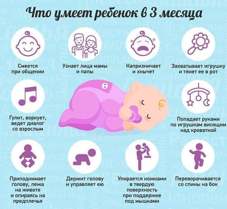 Развитие ребенка в 2 месяца жизни - нормы, чем заниматься с ребенком?