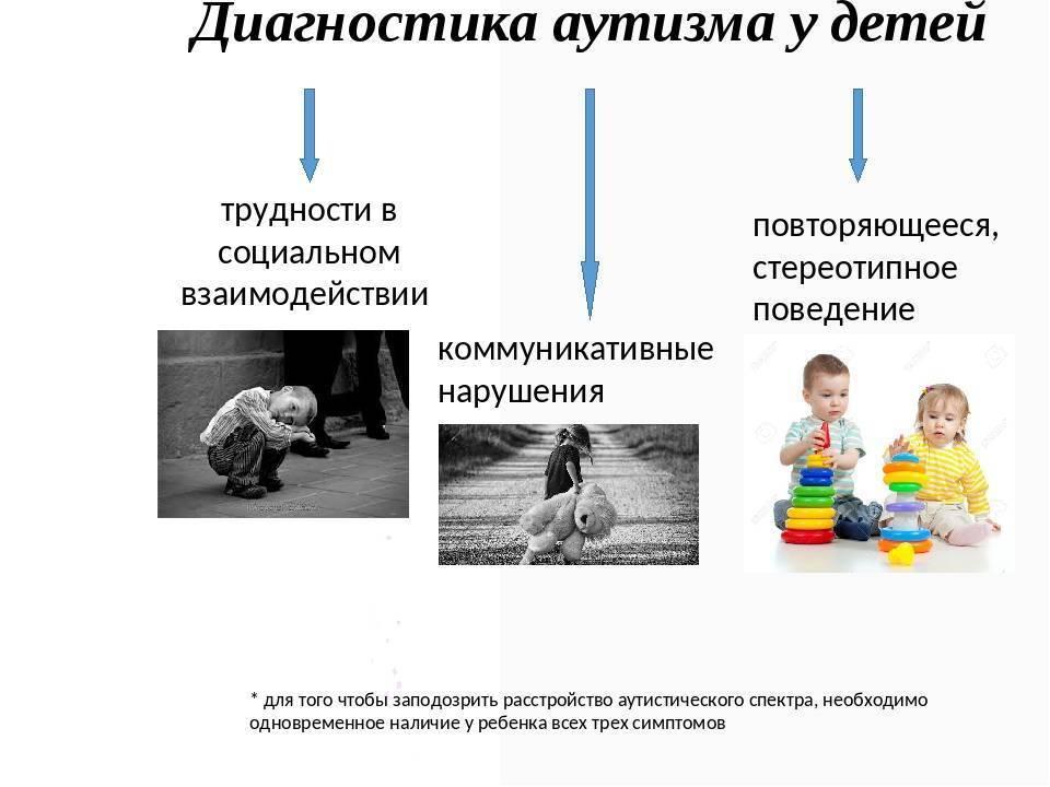Лечение и диагностика аутизма - современые методики | клиника яценко