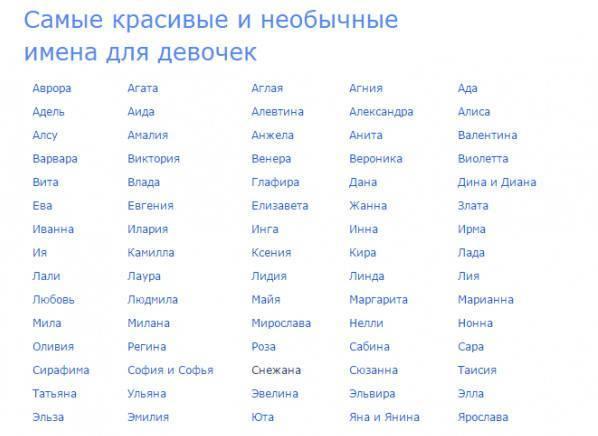 Как выбрать имя для девочки по значению, церковному календарю и знаку зодиака