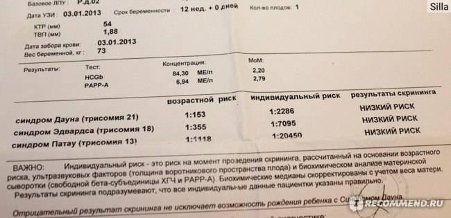 Анализ крови покажет хромосомные аномалии плода - vechnayamolodost.ru