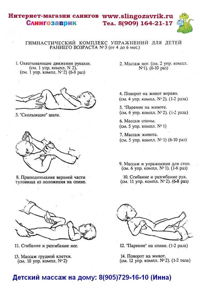 Массаж и лечебная гимнастика при врождённой мышечной кривошее » спортивный мурманск