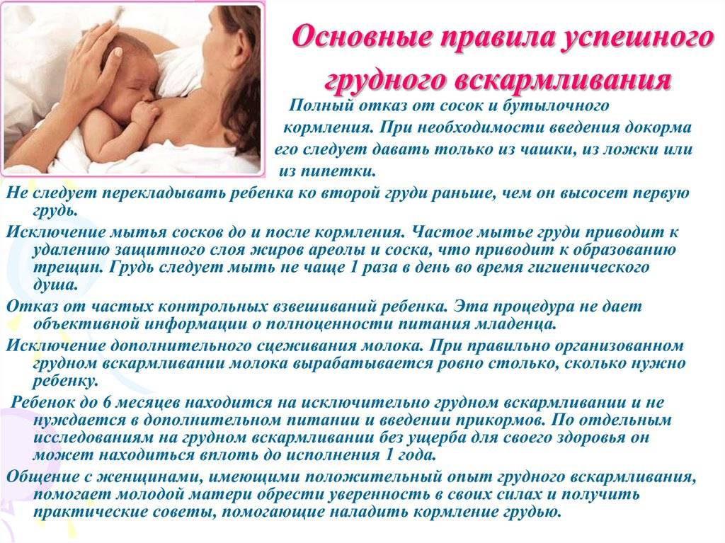 Восстановление после родов