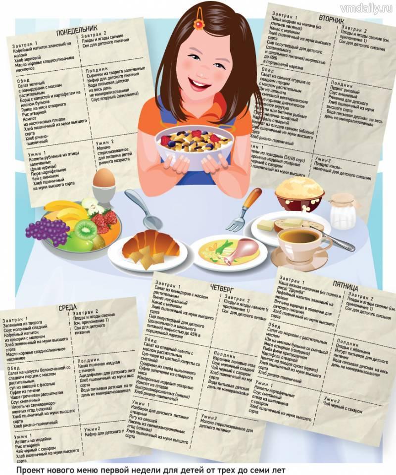 Меню 3-летнего ребенка на каждый день с рецептами