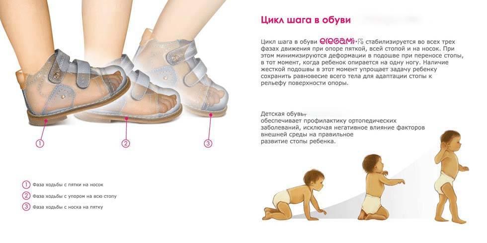 Нужно ли ребенку ходить дома в обуви