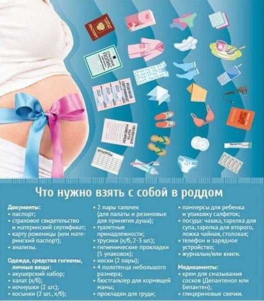 Список вещей для новорожденного: в первые месяцы, какую одежду купить, что нужно для дома, необходимые вещи для новорожденного.