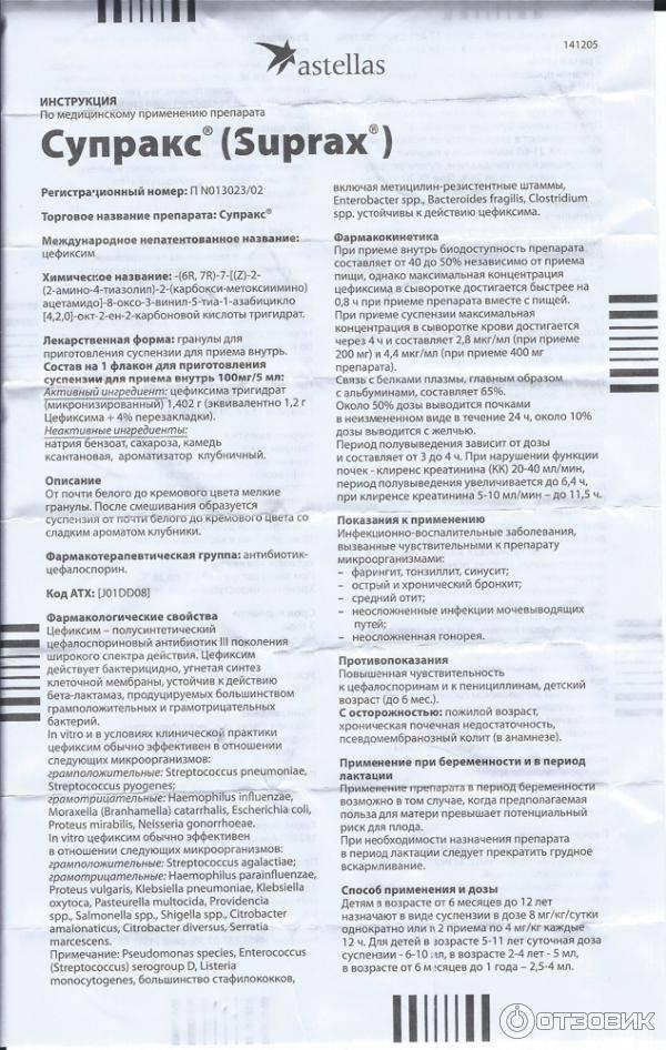 Супракс - инструкция по применению, описание, отзывы пациентов и врачей, аналоги