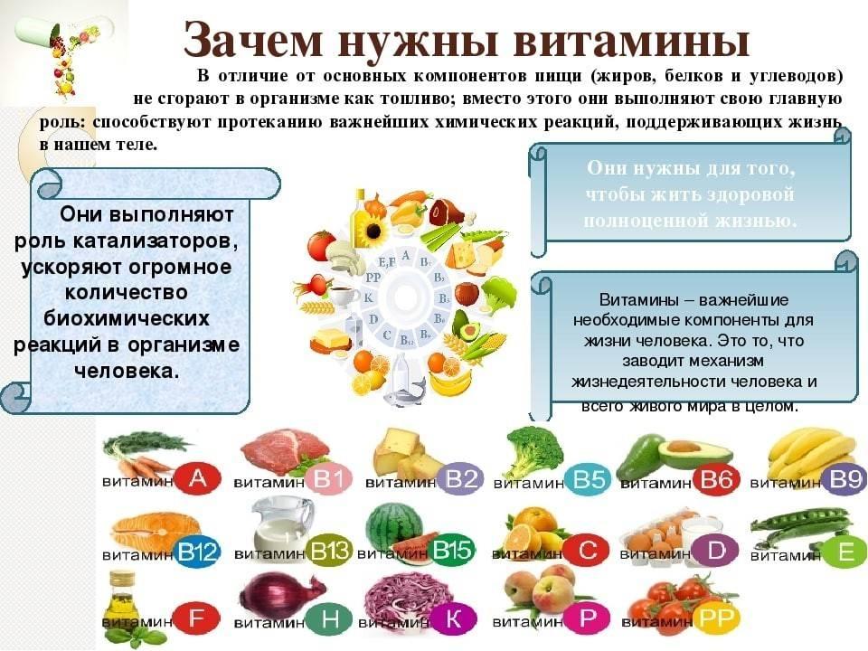 Витамины для подростков 17 лет какие лучше - всё о витаминах